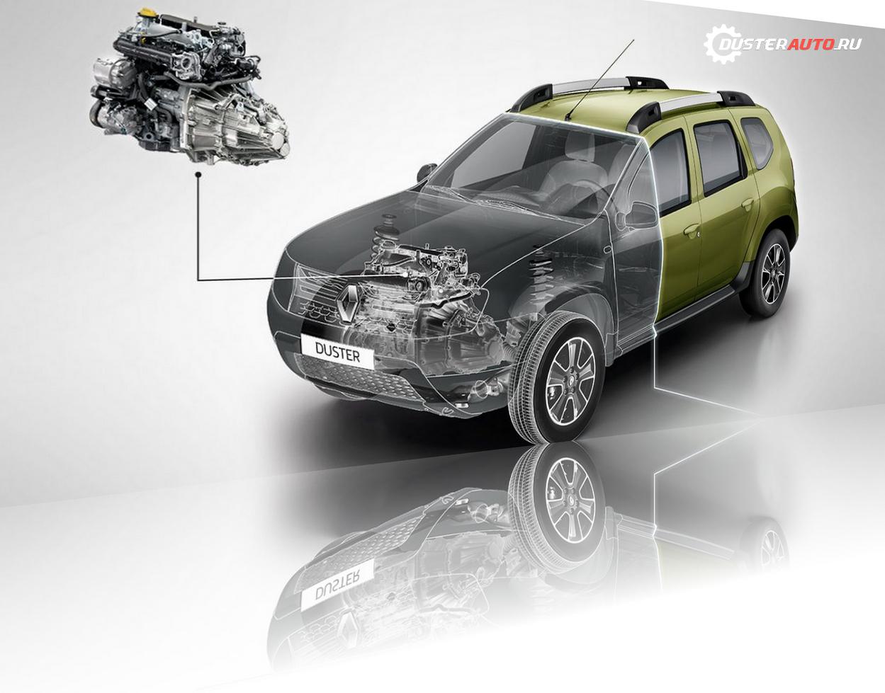характеристики дизельного Рено Дастер