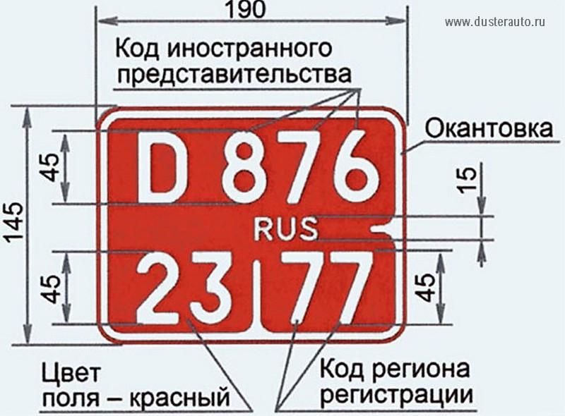 Образец квадратного номера
