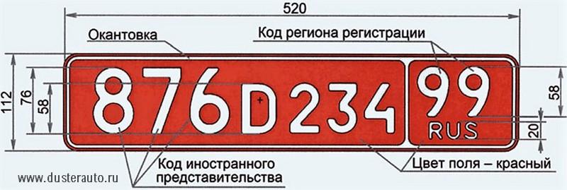 У кого красные номера на машине в россии